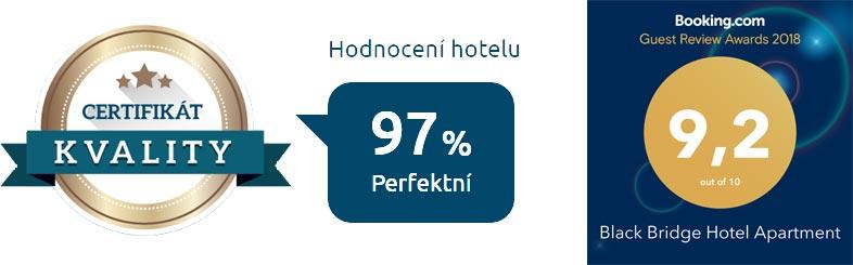 Hodnocení Black Bridge na Hotel.cz